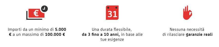 Schermata-2018-12-09-alle-11.59.23 Prestito Ristrutturazione UniCredit: ecco Creditexpress Rinnova